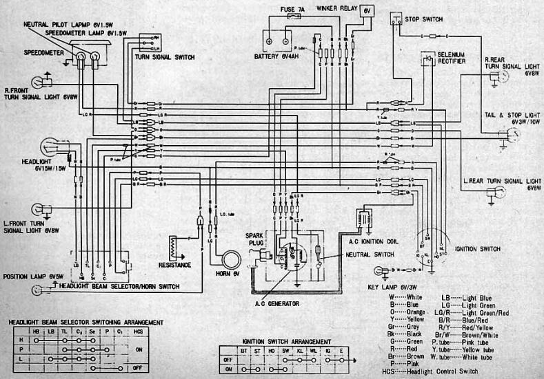Honda C65 Electrical Wiring Diagram motorcycle wiring diagrams  at eliteediting.co