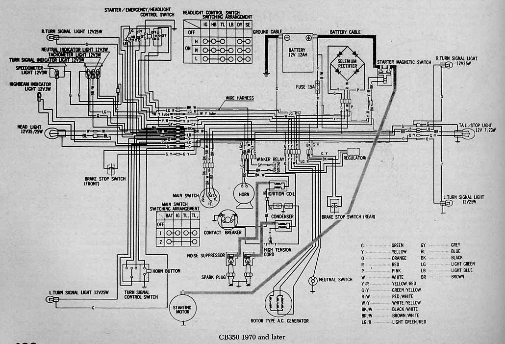 motorcycle wiring diagrams Honda CB350 Ignition 1972 honda cb350 wiring schematic
