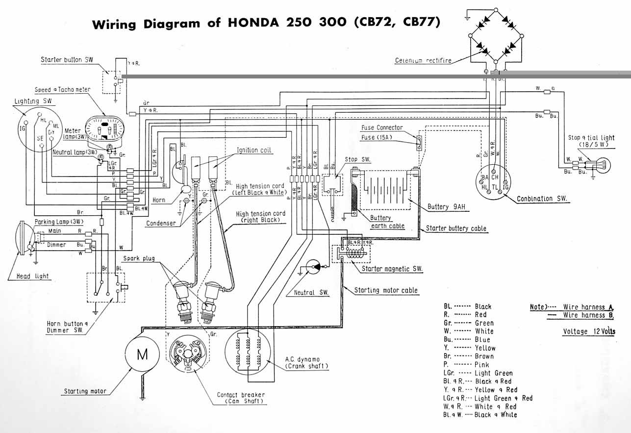 Honda CB72 and CB77 electrical wiring diagram motorcycle wiring diagrams Ford Fuse Box Diagram at n-0.co