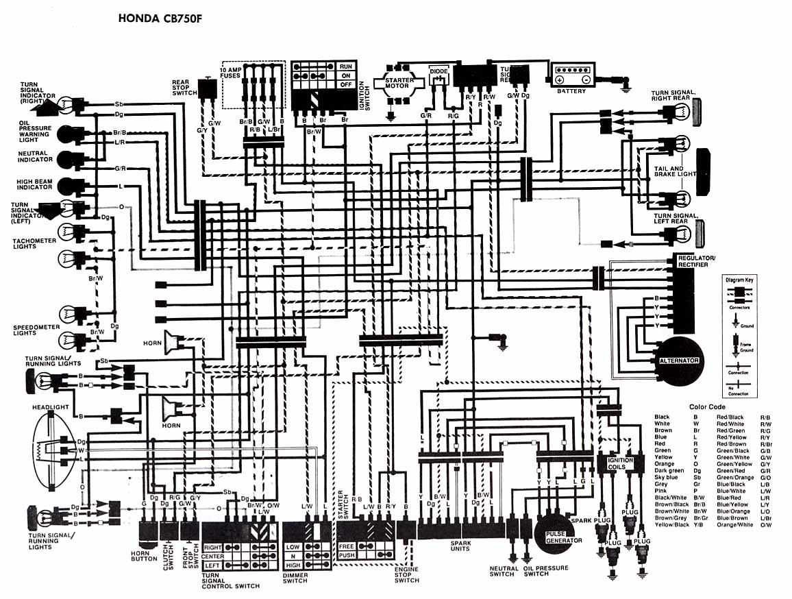 Honda CB750FDOHC Wiring Diagram motorcycle wiring diagrams 2003 Honda Element Engine Harness at readyjetset.co