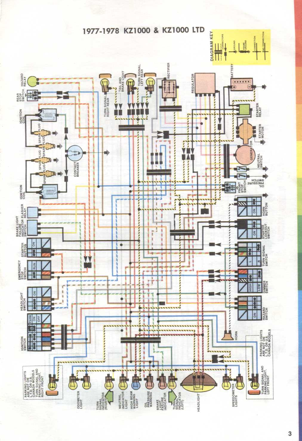 Kawasaki_KZ1000 LTD_Wiring_Diagram_1977 1978 motorcycle wiring diagrams 1978 gs750 wiring diagram at edmiracle.co