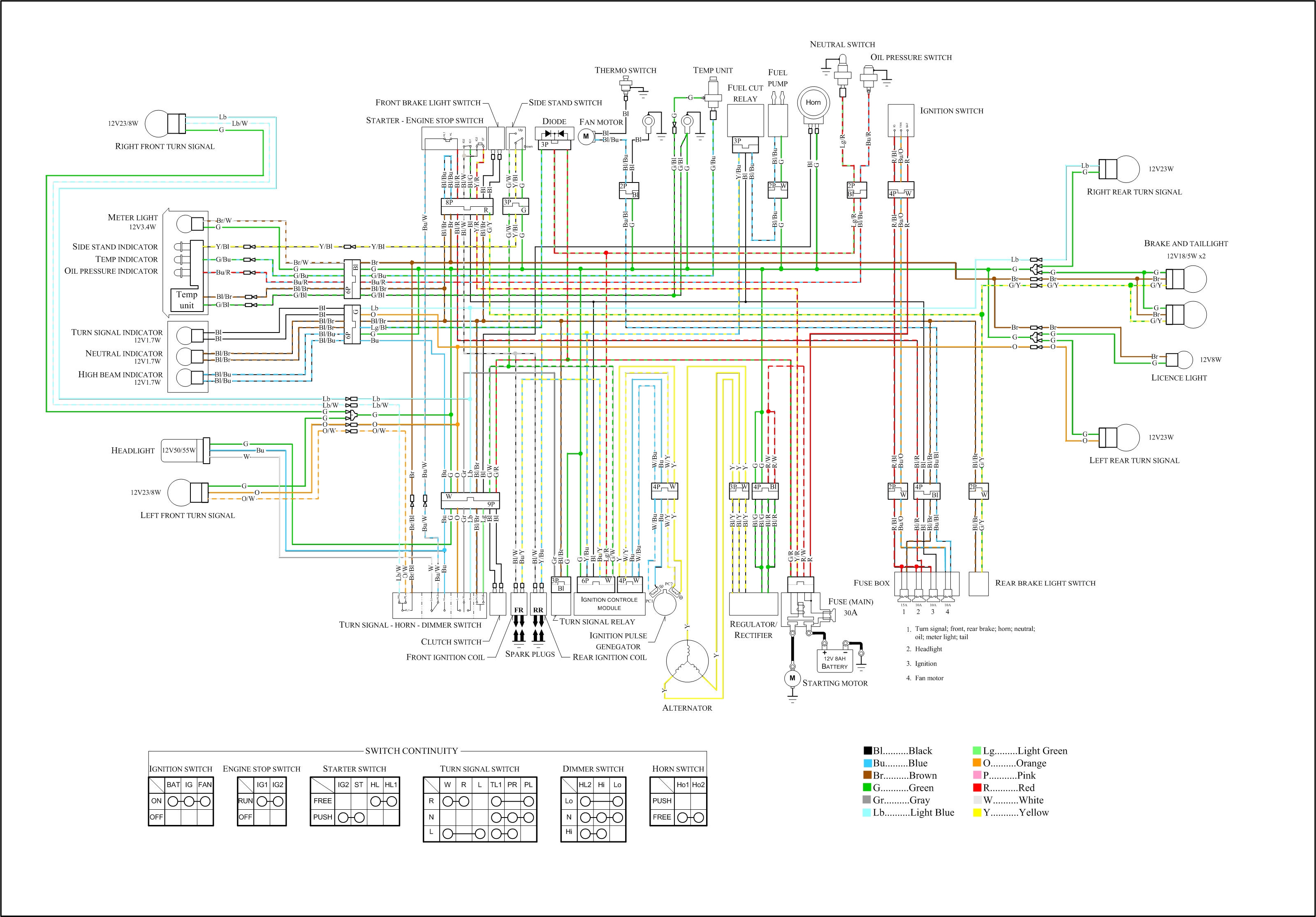 VT600wiring motorcycle wiring diagrams Chinese ATV Wiring Diagrams at gsmx.co