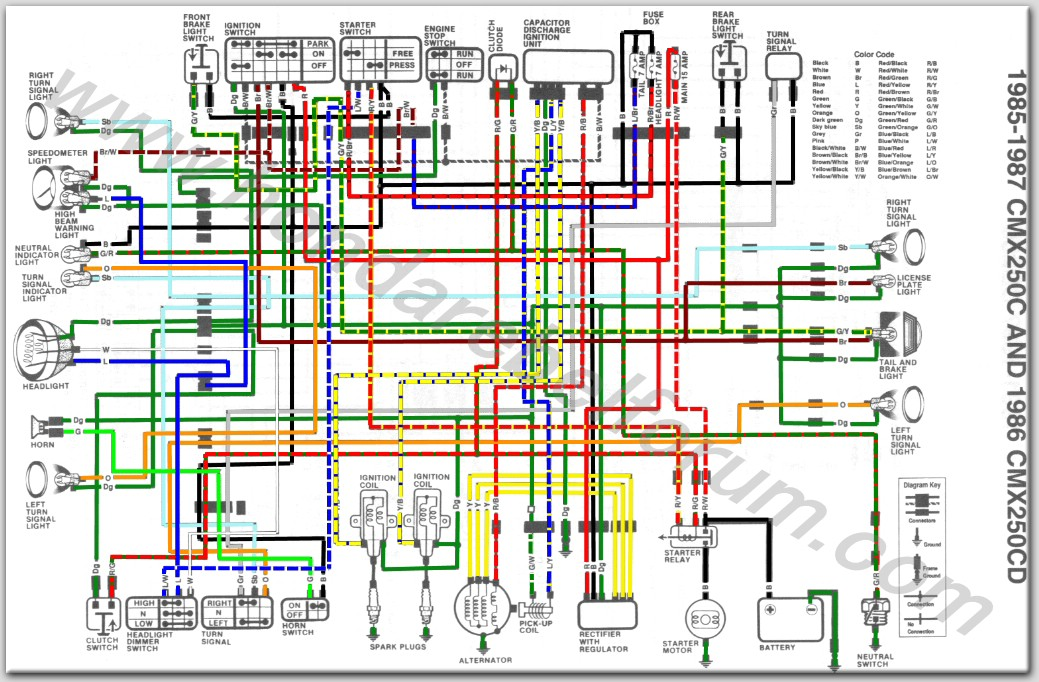 honda_rebel_250_wiring_diagram motorcycle wiring diagrams yamaha moto 4 250 wiring diagrams at gsmx.co